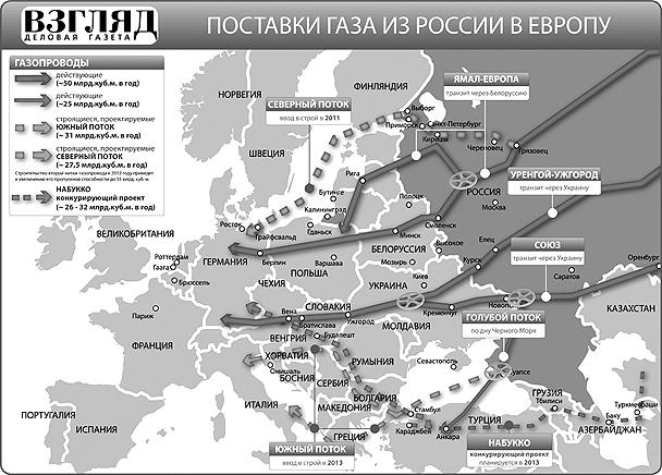 Поставки газа из России в Европу (нажмите, чтобы увеличить)