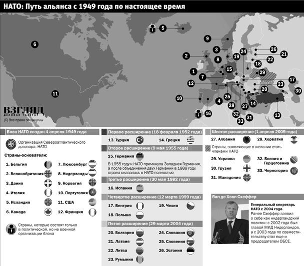 НАТО: Путь альянса с 1949 года по наше время (нажмите, чтобы увеличить)