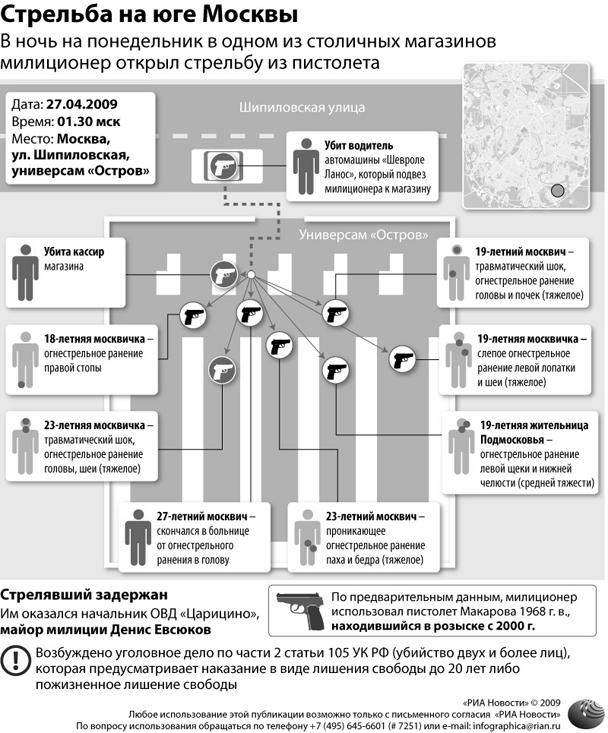 Стрельба на юге Москвы (нажмите, чтобы увеличить)