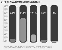 Нажать для  раскрытия (фото: socitogi.ru)