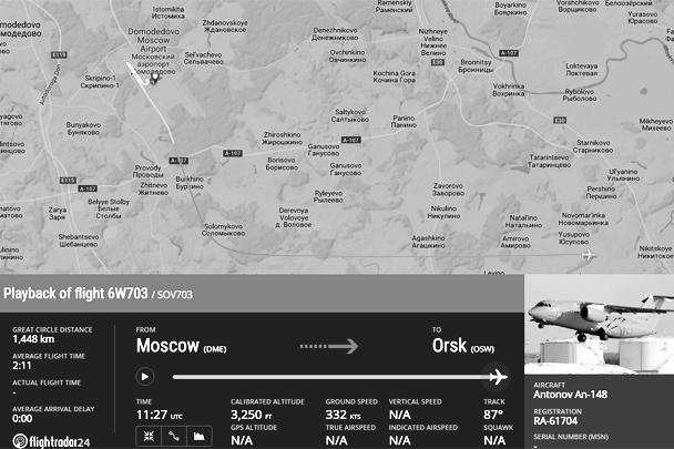 Рухнувший в Подмосковье самолет Ан-148 перед падением имел странные показатели полета: дважды набирал высоту 1,8 тыс. м, после чего нырнул на 700 м ниже