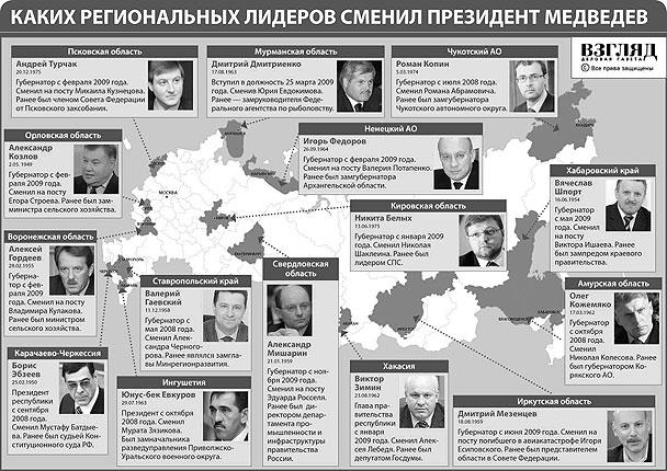 Каких региональных лидеров сменил президент Дмитрий Медведев (нажмите, чтобы увеличить)