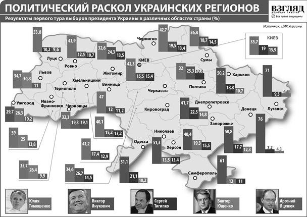 Политический раскол украинских регионов (нажмите, чтобы увеличить)