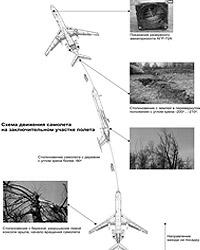 Нажмите, чтобы увеличить (фото: mak.ru)