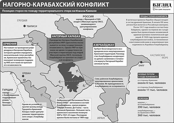 Нагорно-Карабахский конфликт (нажмите, чтобы увеличить)