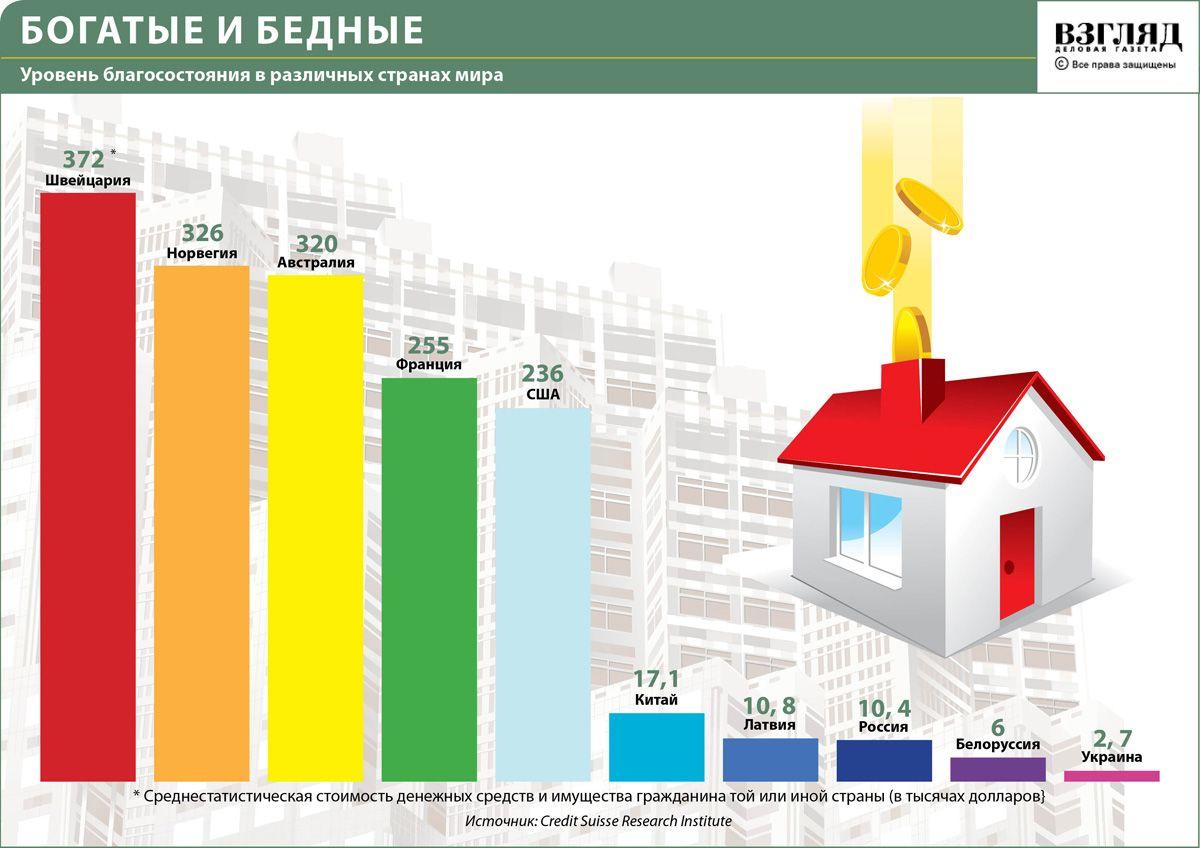 Размер пенсий с 1 января 2012 года