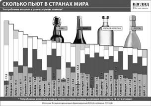 Уровень потребления алкоголя в европейских странах (нажмите, чтобы увеличить)