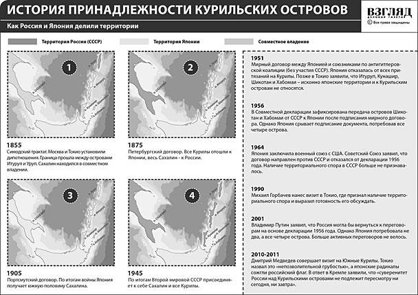 Как Россия и Япония делили территории (нажмите, чтобы увеличить)