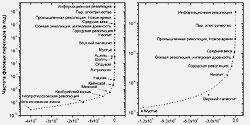 Рис.1 Вертикаль Снукса-Панова (нажмите, чтобы увеличить)