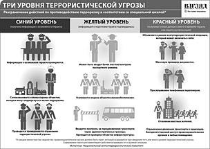 Три уровня террористической угрозы (нажмите, чтобы увеличить)