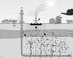 Эта диаграмма изображает газ метан и токсичные воды, загрязняющие питьевую воду, так как через трещины гидроразрыва это проникает в грунтовые воды