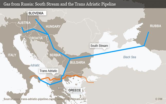 Схема газопровода «Южный
