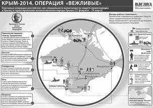 """""""Порошенко понимает, что Крым вернуть не удастся"""""""