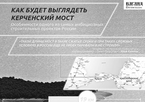 Как будет выглядеть Керченский мост