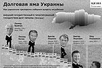 Как росли долги Украины