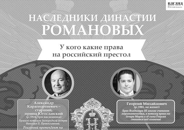 У кого какие права на российский престол