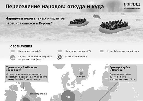 Как и сколько беженцев перебирается в Европу