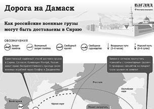 Как Россия доставляет военные грузы в Сирию