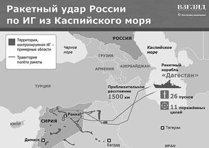 Путь российских крылатых ракет из Каспийского моря до целей в Сирии