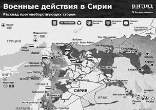 Ход военных действий в Сирии