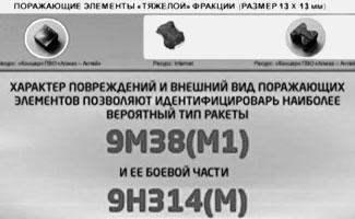 Именно  такие элементы ракеты «Бук» якобы обнаружили голландцы на «Боинге»(фото:  кадр из видео Концерна ПВО «Алмаз-Антей»)