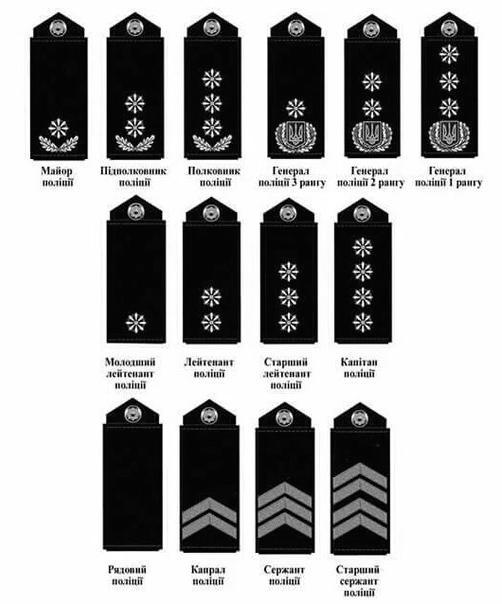 Купить погоны полиции нового образца украина