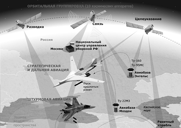 Инфографика: Борьба России с терроризмом в Сирии