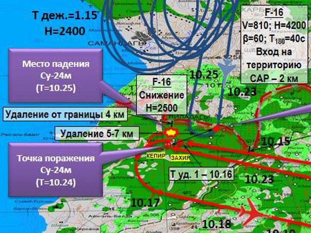 На схеме обозначены точки поражения и падения Су-24 – обе находятся на сирийской территории. Турецкий же истребитель для поражения российского бомбардировщика нарушил границу
