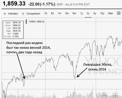 Ослабление рубля – всего лишь следствие более масштабных событий, которые происходят сейчас в мировой финансовой системе (увеличение по клику)