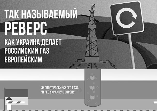 Как Украина делает российский газ европейским