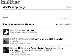 Первая Тwitter-битва за Россию