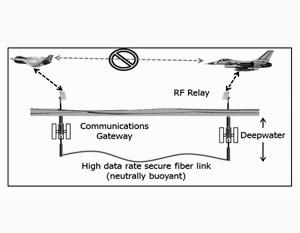 Военные США начали разрабатывать подводную альтернативу спутниковой системе