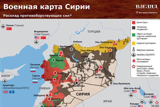 Сирия: расклад сил