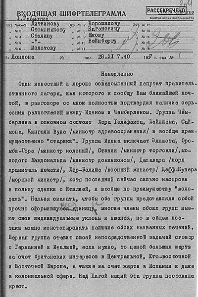 Télégramme chiffré du 27 novembre 1937