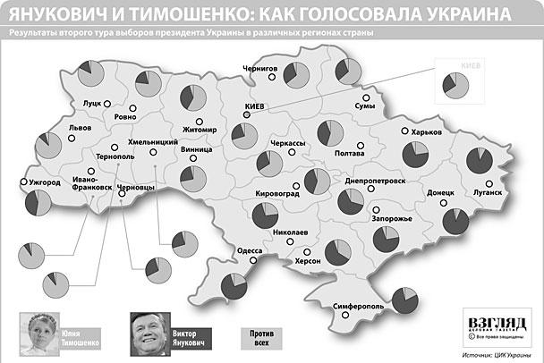 Янукович и Тимошенко: Как голосовала Украина (нажмите, чтобы увеличить)