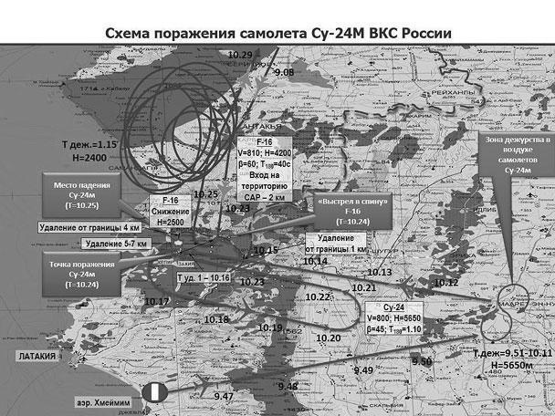 Минобороны обнародовало подробную схему полета российского Су-24 и турецкого F-16. На схеме отчетливо видно, что турецкий истребитель заранее поджидал российский бомбардировщик и не мог бы иначе среагировать даже на гипотетичекое нарушение Су-24 воздушного пространства Турции
