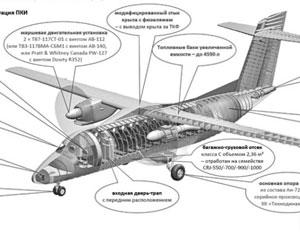 У России есть все шансы создать еще один крайне нужный рынку самолет