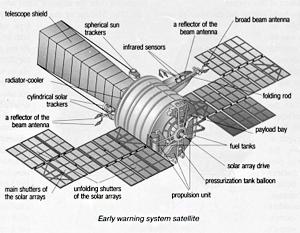 Сгорание в атмосфере спутника системы СПРН «Око» Минобороны назвало плановым выводом из эксплуатации