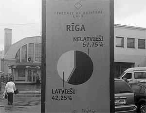 Аргументы в наглядной агитации партии «Все для Латвии» понятны и без перевода
