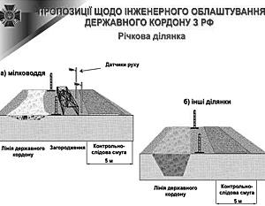 Как полагают эксперты, презентация фантастического проекта понадобилась Яценюку лишь в качестве предвыборного трюка