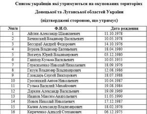 Надежда Савченко опозорилась с первым «списком пленных» и тотчас заявила, что у нее есть «другой»