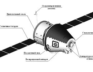 «Перспективная пилотируемая транспортная система» (ППТС) существует пока только на рисунке