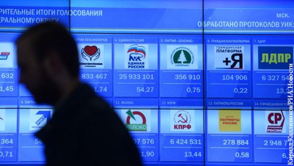Политика: Почему результаты выборов расходятся с замерами социологов
